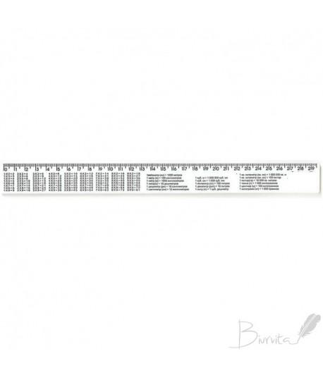 Liniuotė plastikinė PAPIRUS 81330, 30 cm, su daugyybos lentele + matai